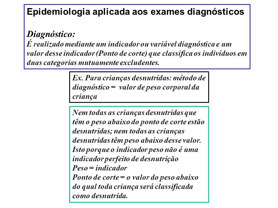 Epidemiologia aplicada aos exames diagnósticos Diagnóstico: É realizado mediante um indicador ou variável diagnóstica e um valor desse indicador (Ponto de corte) que classifica os indivíduos em duas categorias mutuamente excludentes.