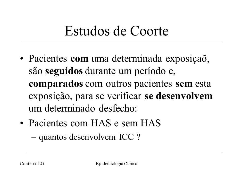 Conterno LOEpidemiologia Clínica Estudos de Coorte Pacientes com uma determinada exposiçaõ, são seguidos durante um período e, comparados com outros p