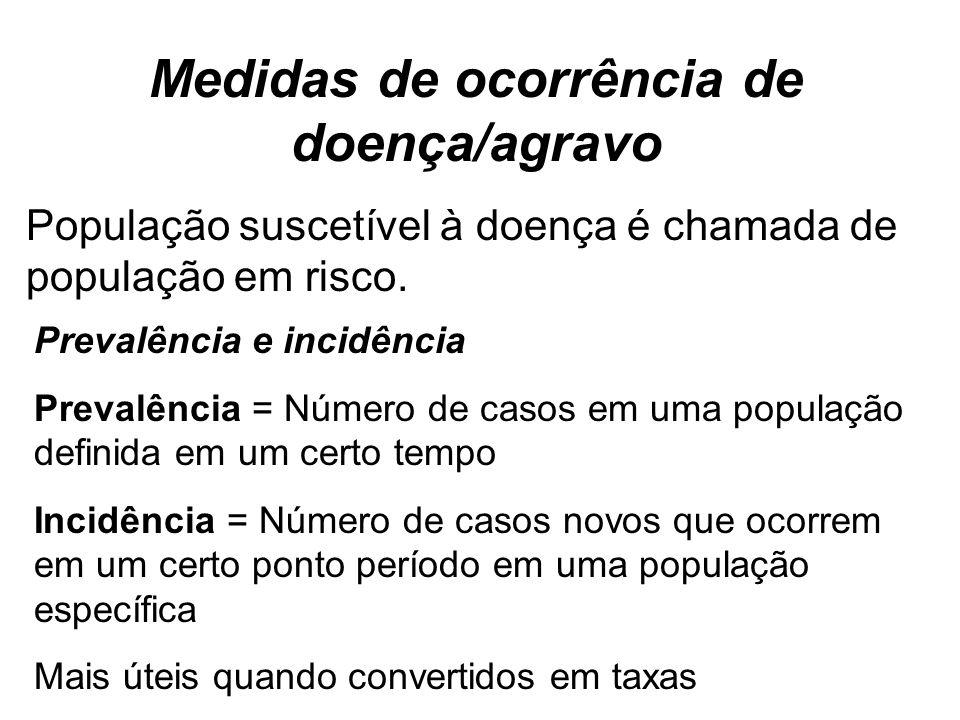 Medidas de ocorrência de doença/agravo População suscetível à doença é chamada de população em risco.