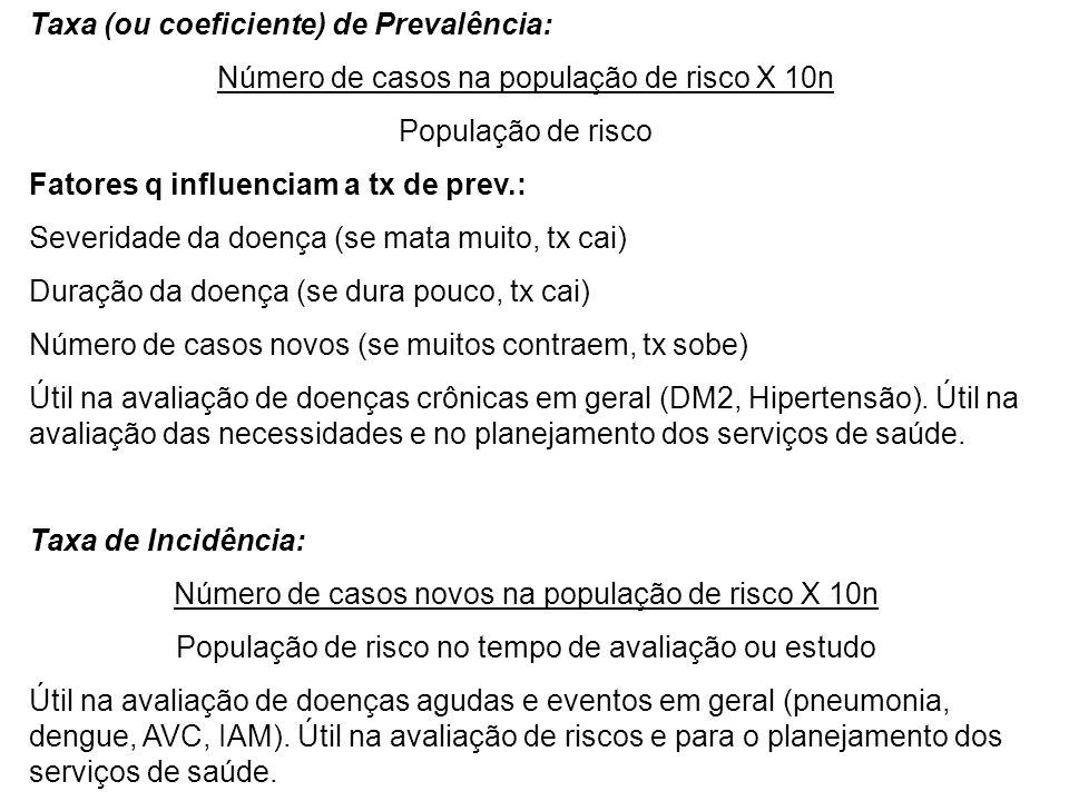 Taxa (ou coeficiente) de Prevalência: Número de casos na população de risco X 10n População de risco Fatores q influenciam a tx de prev.: Severidade da doença (se mata muito, tx cai) Duração da doença (se dura pouco, tx cai) Número de casos novos (se muitos contraem, tx sobe) Útil na avaliação de doenças crônicas em geral (DM2, Hipertensão).