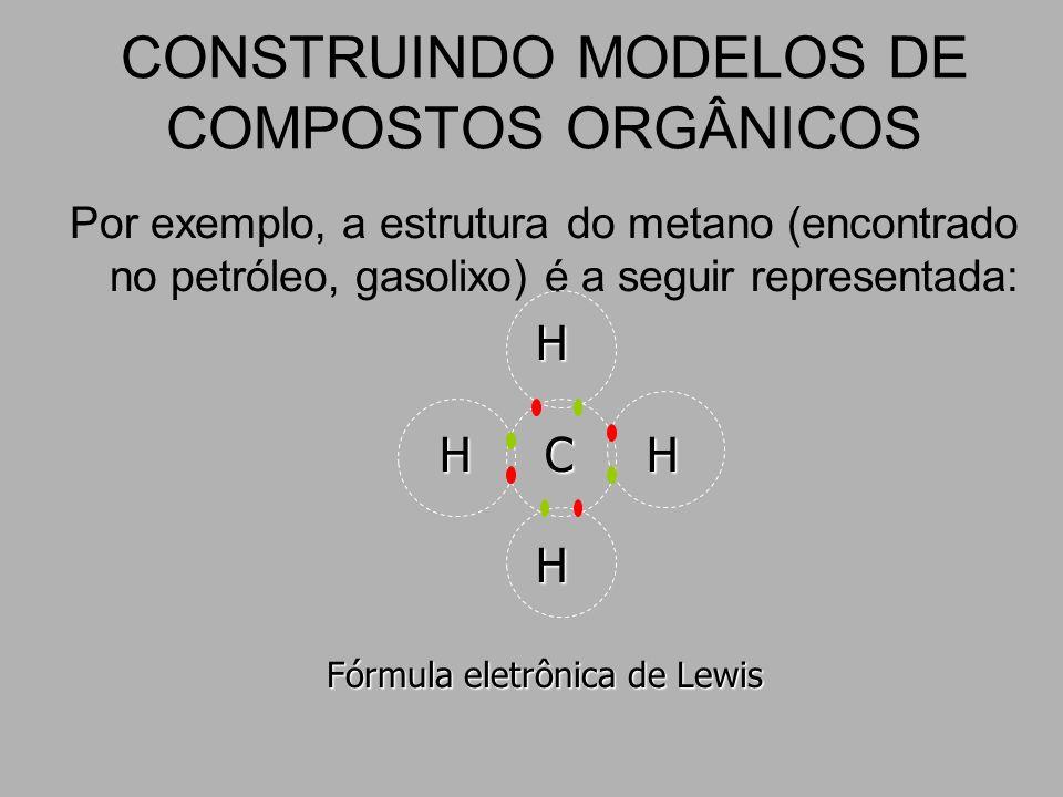 CONSTRUINDO MODELOS DE COMPOSTOS ORGÂNICOS Por exemplo, a estrutura do metano (encontrado no petróleo, gasolixo) é a seguir representada: H H C H H C