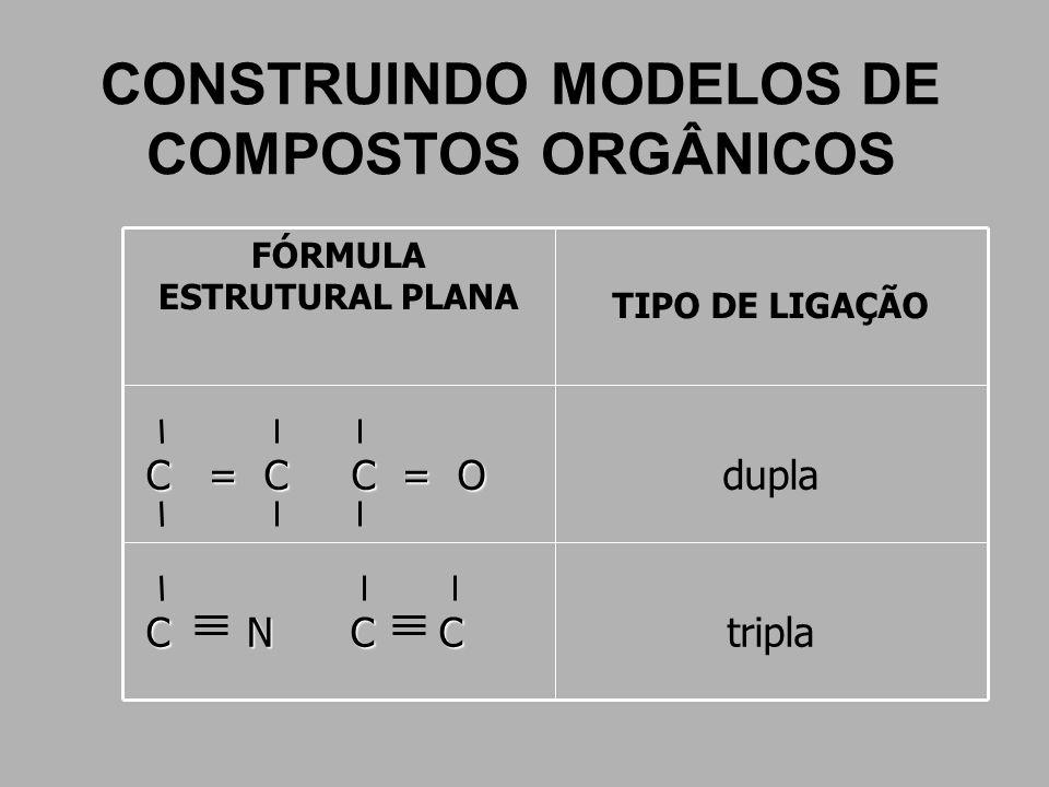 CONSTRUINDO MODELOS DE COMPOSTOS ORGÂNICOS tripla C N C C C N C C dupla C = C C = O C = C C = O TIPO DE LIGAÇÃO FÓRMULA ESTRUTURAL PLANA