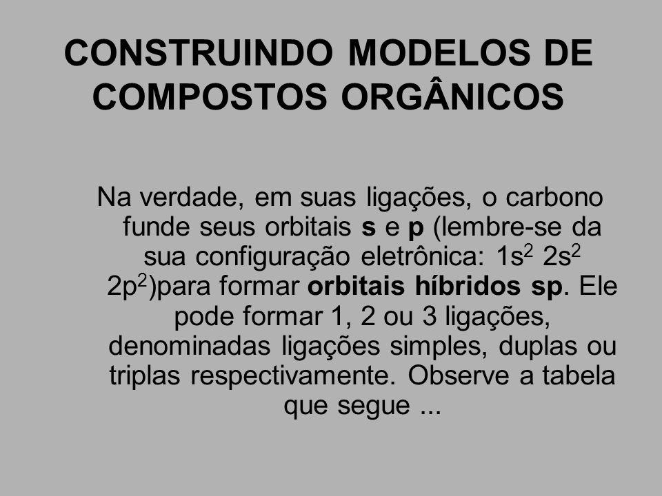 CONSTRUINDO MODELOS DE COMPOSTOS ORGÂNICOS Na verdade, em suas ligações, o carbono funde seus orbitais s e p (lembre-se da sua configuração eletrônica