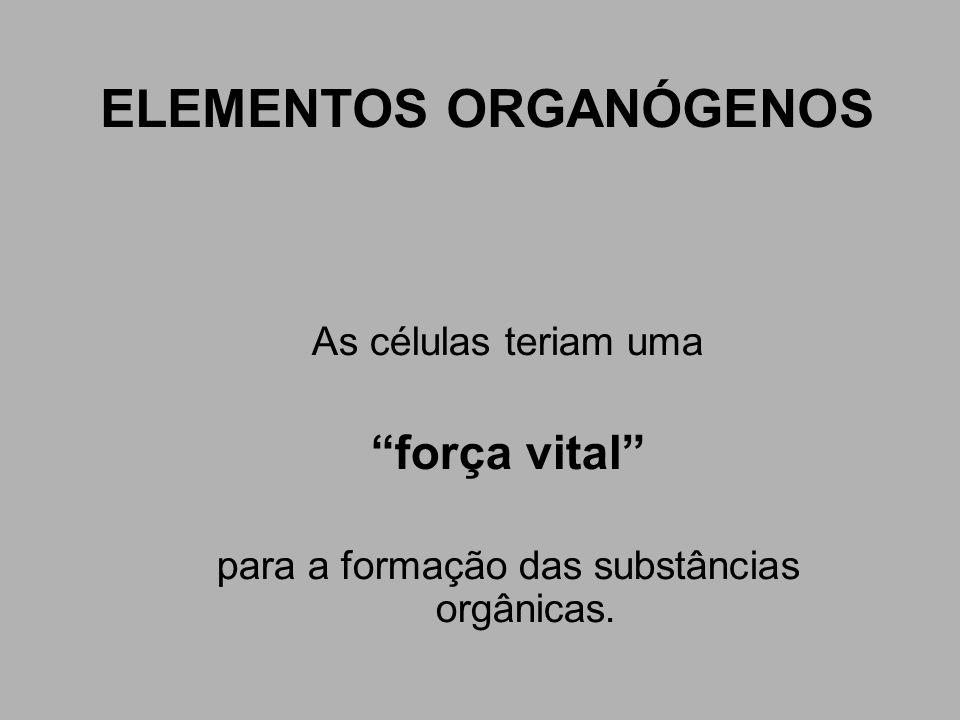 ELEMENTOS ORGANÓGENOS Porém, Wöhler (1800 a 1882), em 1828, conseguiu preparar uréia (composto orgânico) a partir do cianato de amônio (composto inorgânico), aquecendo esse último, sem a célula viva.