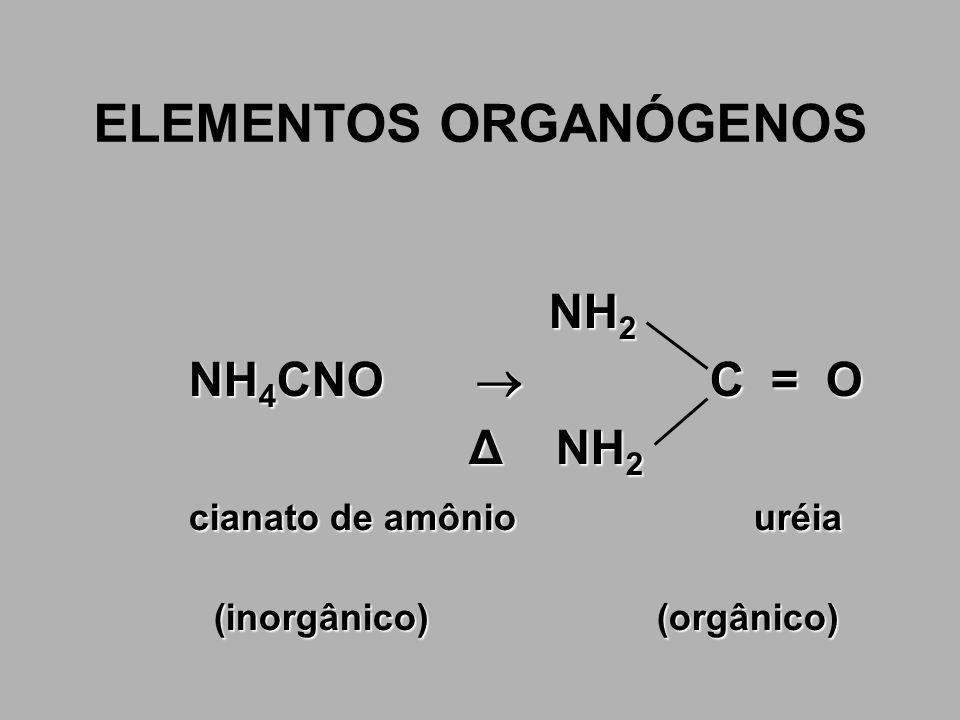 ELEMENTOS ORGANÓGENOS NH 2 NH 2 NH 4 CNO C = O NH 4 CNO C = O Δ NH 2 Δ NH 2 cianato de amônio uréia cianato de amônio uréia (inorgânico) (orgânico) (i