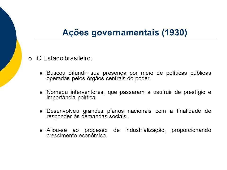 Ações governamentais (1930) O Estado brasileiro: Buscou difundir sua presença por meio de políticas públicas operadas pelos órgãos centrais do poder.