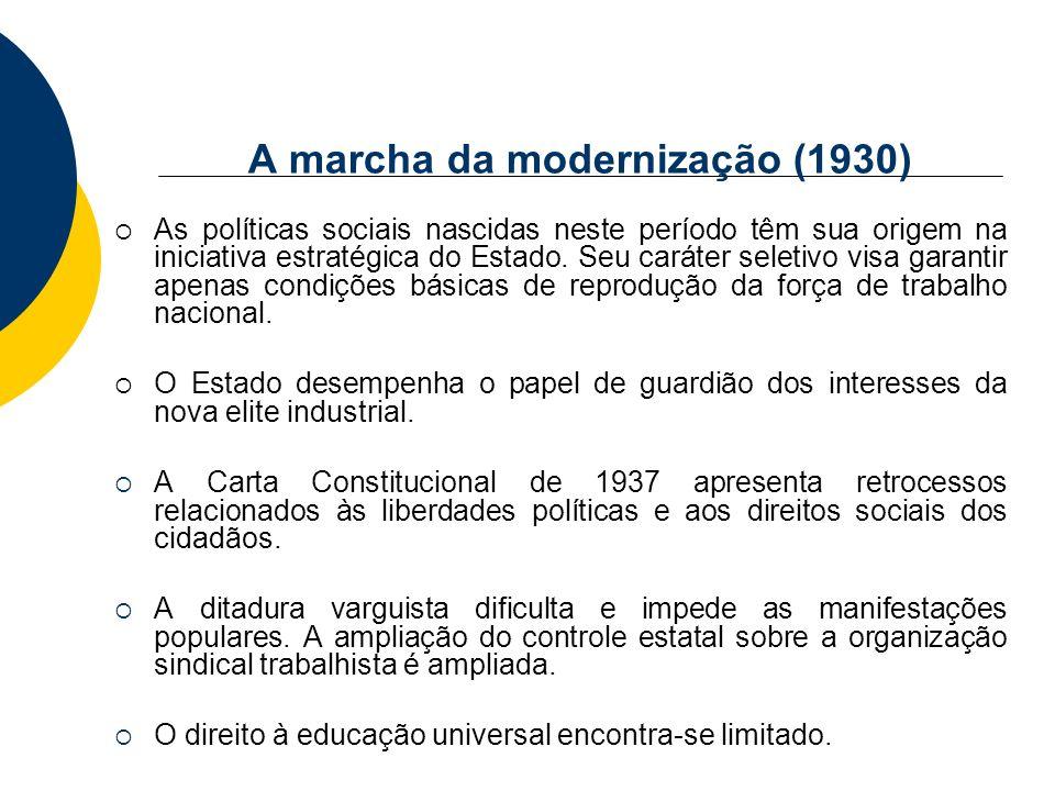 A marcha da modernização (1930) As políticas sociais nascidas neste período têm sua origem na iniciativa estratégica do Estado. Seu caráter seletivo v