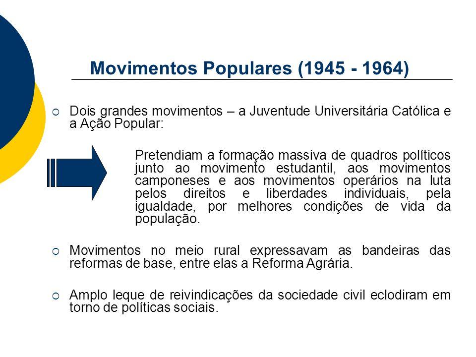 Movimentos Populares (1945 - 1964) Dois grandes movimentos – a Juventude Universitária Católica e a Ação Popular: Pretendiam a formação massiva de qua