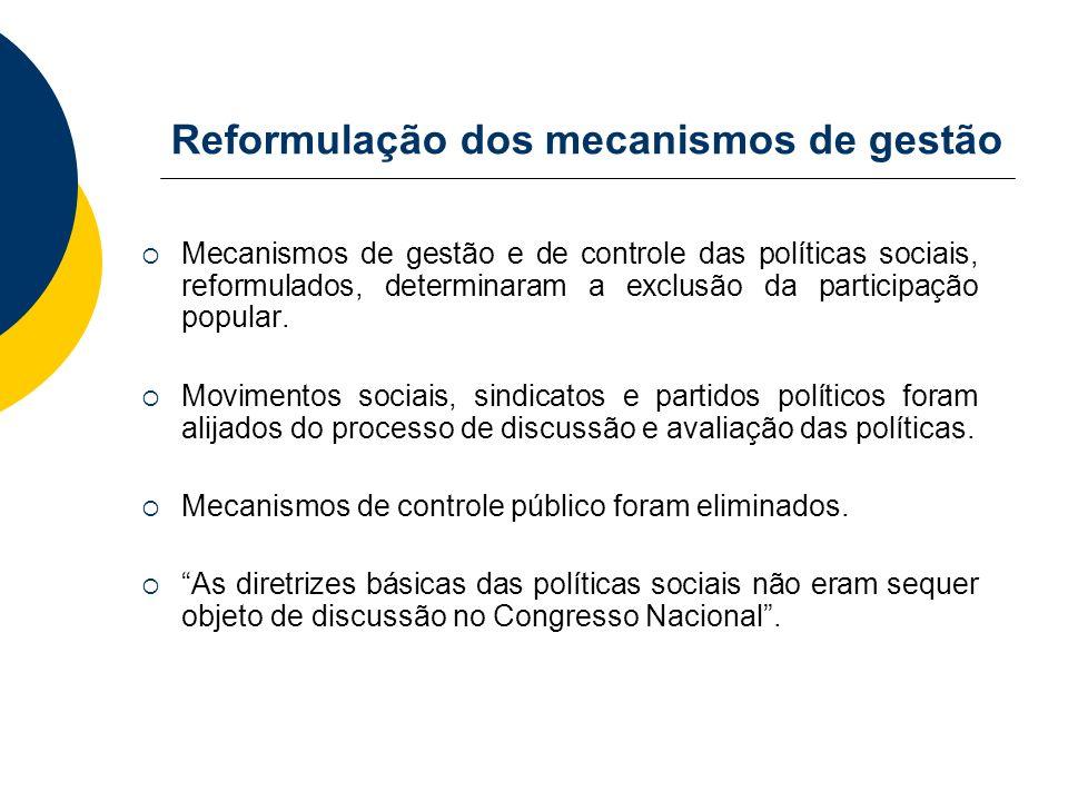 Reformulação dos mecanismos de gestão Mecanismos de gestão e de controle das políticas sociais, reformulados, determinaram a exclusão da participação