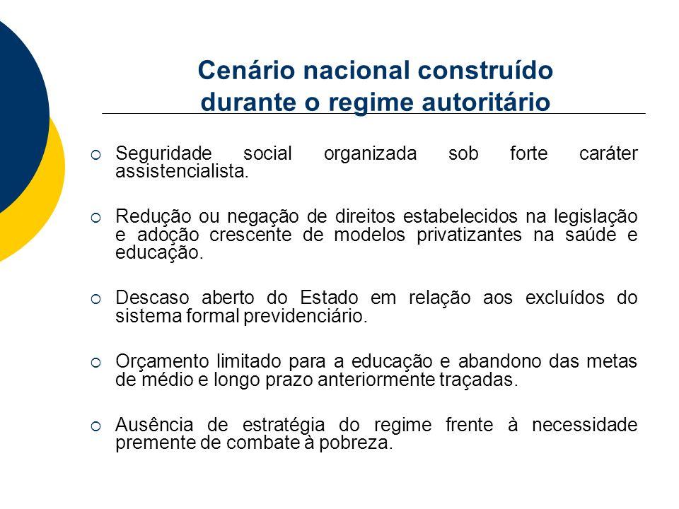 Cenário nacional construído durante o regime autoritário Seguridade social organizada sob forte caráter assistencialista. Redução ou negação de direit