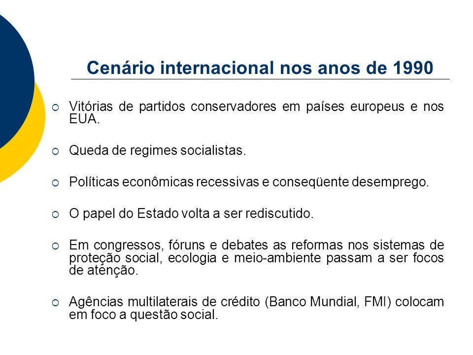 Cenário internacional nos anos de 1990 Vitórias de partidos conservadores em países europeus e nos EUA. Queda de regimes socialistas. Políticas econôm