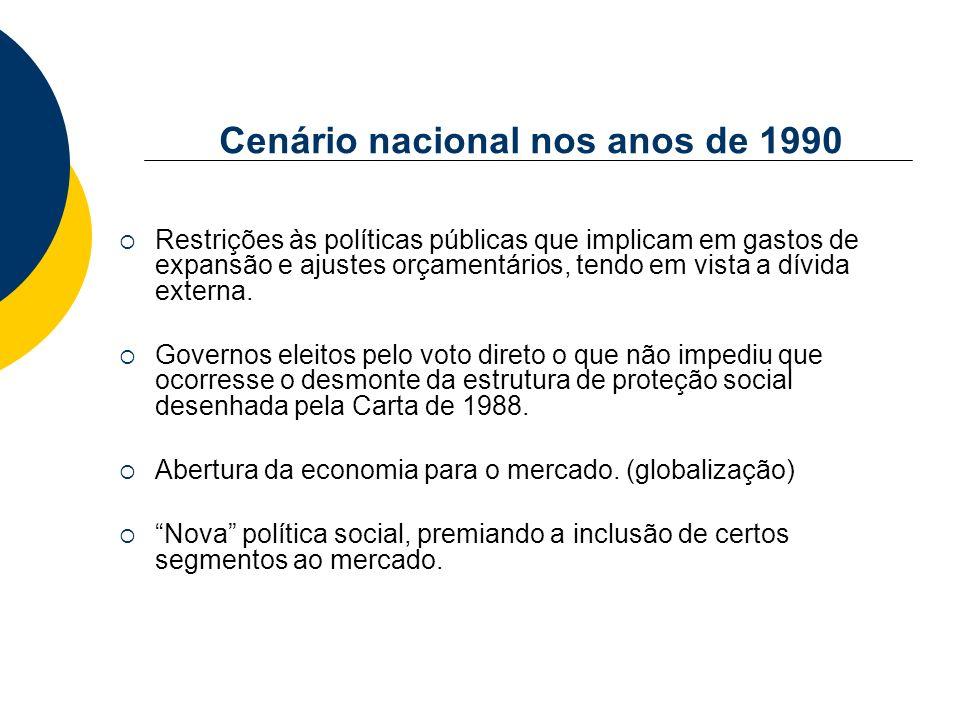 Cenário nacional nos anos de 1990 Restrições às políticas públicas que implicam em gastos de expansão e ajustes orçamentários, tendo em vista a dívida