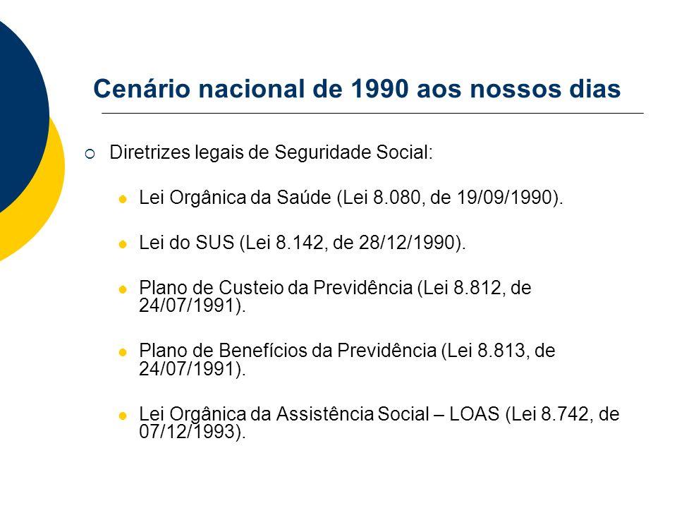 Cenário nacional de 1990 aos nossos dias Diretrizes legais de Seguridade Social: Lei Orgânica da Saúde (Lei 8.080, de 19/09/1990). Lei do SUS (Lei 8.1