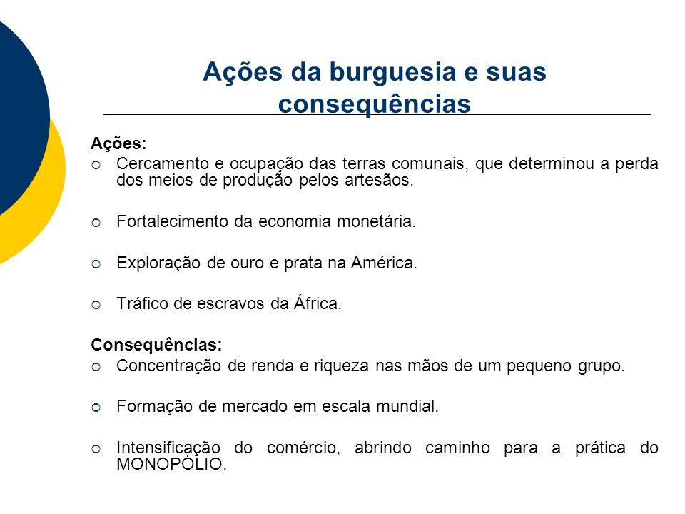 Ações da burguesia e suas consequências Ações: Cercamento e ocupação das terras comunais, que determinou a perda dos meios de produção pelos artesãos.