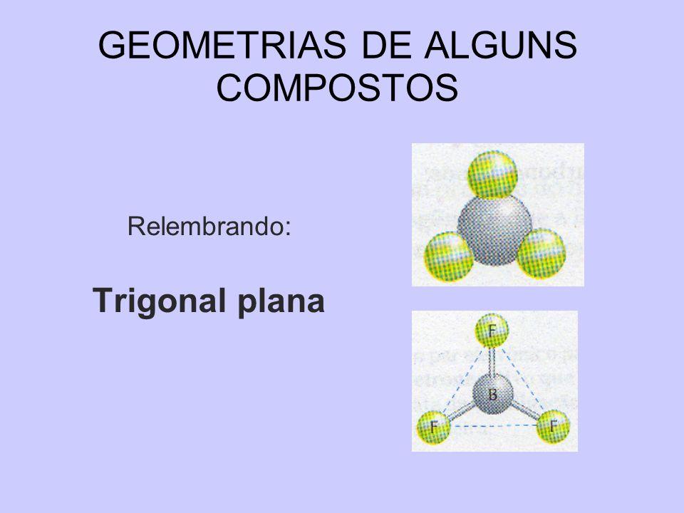 GEOMETRIAS DE ALGUNS COMPOSTOS Relembrando: Trigonal plana