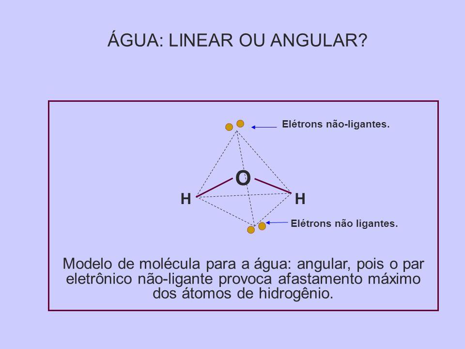 Elétrons não-ligantes. O H Elétrons não ligantes. ÁGUA: LINEAR OU ANGULAR? Modelo de molécula para a água: angular, pois o par eletrônico não-ligante