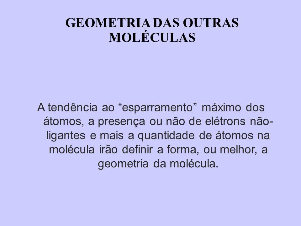 GEOMETRIA E PROPRIEDADES É importante conhecer a geometria das moléculas, pois, com isso, é possível explicar propriedades das substâncias como PONTOS DE FUSÃO E DE EBULIÇÃO, SOLUBILIDADE, POLARIDADE.