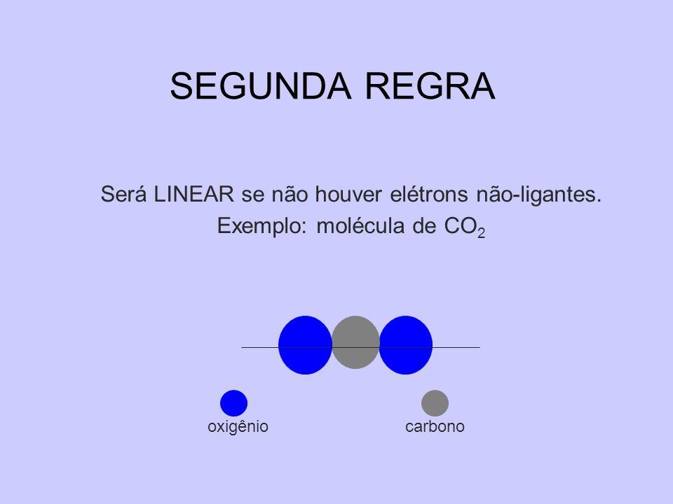 Será LINEAR se não houver elétrons não-ligantes. Exemplo: molécula de CO 2 oxigênio carbono SEGUNDA REGRA