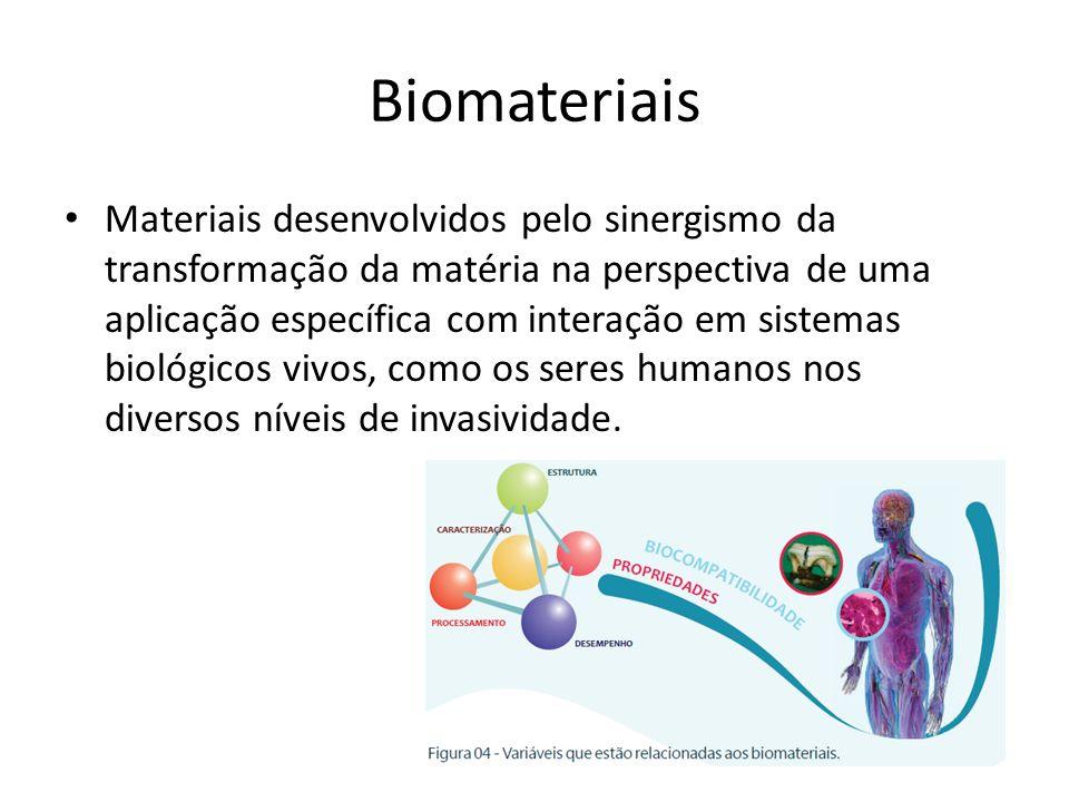 REGRAS DE ENQUADRAMENTO SANITÁRIO Regra 16 – Os produtos médicos não-ativos destinados especificamente para o registro de imagens radiográficas para diagnóstico, enquadram-se na Classe II.