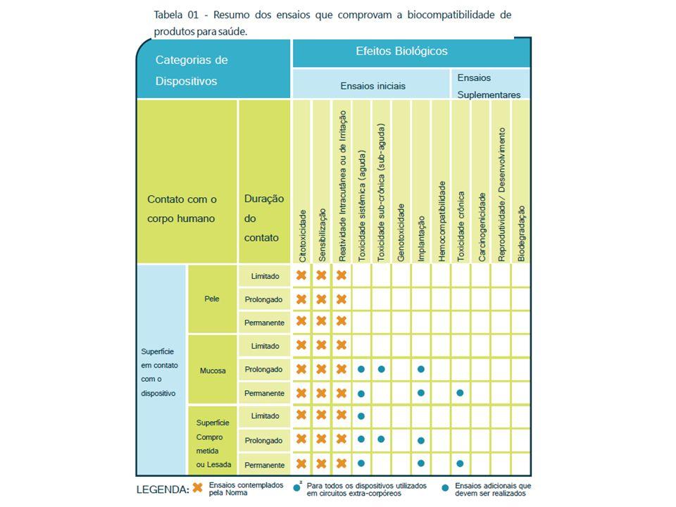 PROPRIEDADES SECUNDÁRIAS Processabilidade: propriedade de um material poder ser submetido a um processo industrial.