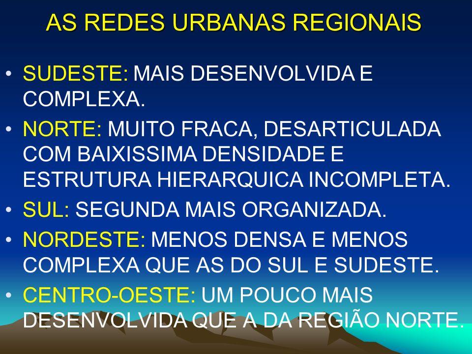 AS REDES URBANAS REGIONAIS SUDESTE: MAIS DESENVOLVIDA E COMPLEXA. NORTE: MUITO FRACA, DESARTICULADA COM BAIXISSIMA DENSIDADE E ESTRUTURA HIERARQUICA I