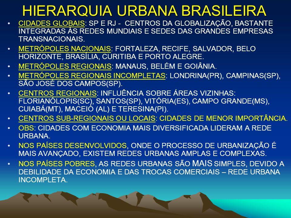 HIERARQUIA URBANA BRASILEIRA CIDADES GLOBAIS: SP E RJ - CENTROS DA GLOBALIZAÇÃO, BASTANTE INTEGRADAS ÀS REDES MUNDIAIS E SEDES DAS GRANDES EMPRESAS TR
