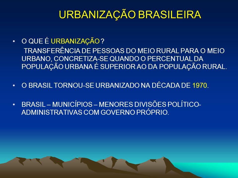 URBANIZAÇÃO BRASILEIRA O QUE É URBANIZAÇÃO ? TRANSFERÊNCIA DE PESSOAS DO MEIO RURAL PARA O MEIO URBANO, CONCRETIZA-SE QUANDO O PERCENTUAL DA POPULAÇÃO