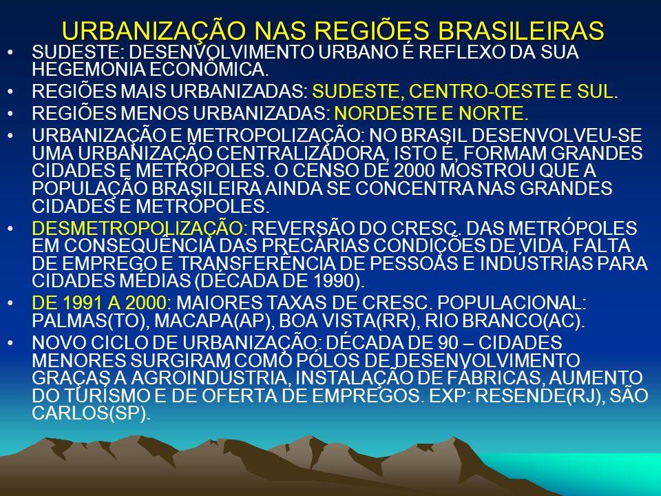 URBANIZAÇÃO NAS REGIÕES BRASILEIRAS SUDESTE: DESENVOLVIMENTO URBANO É REFLEXO DA SUA HEGEMONIA ECONÔMICA. REGIÕES MAIS URBANIZADAS: SUDESTE, CENTRO-OE