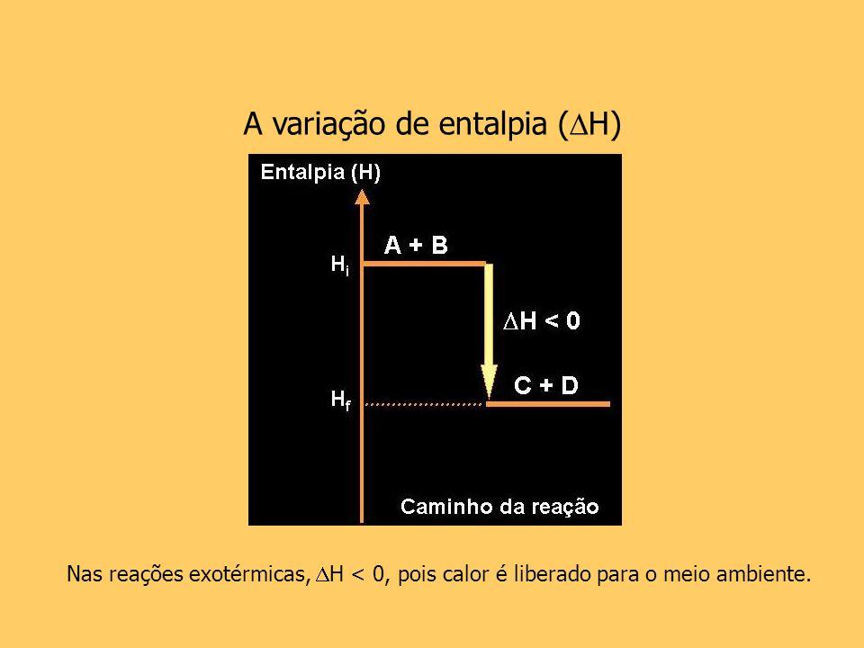 A variação de entalpia ( H) Nas reações exotérmicas, H < 0, pois calor é liberado para o meio ambiente.