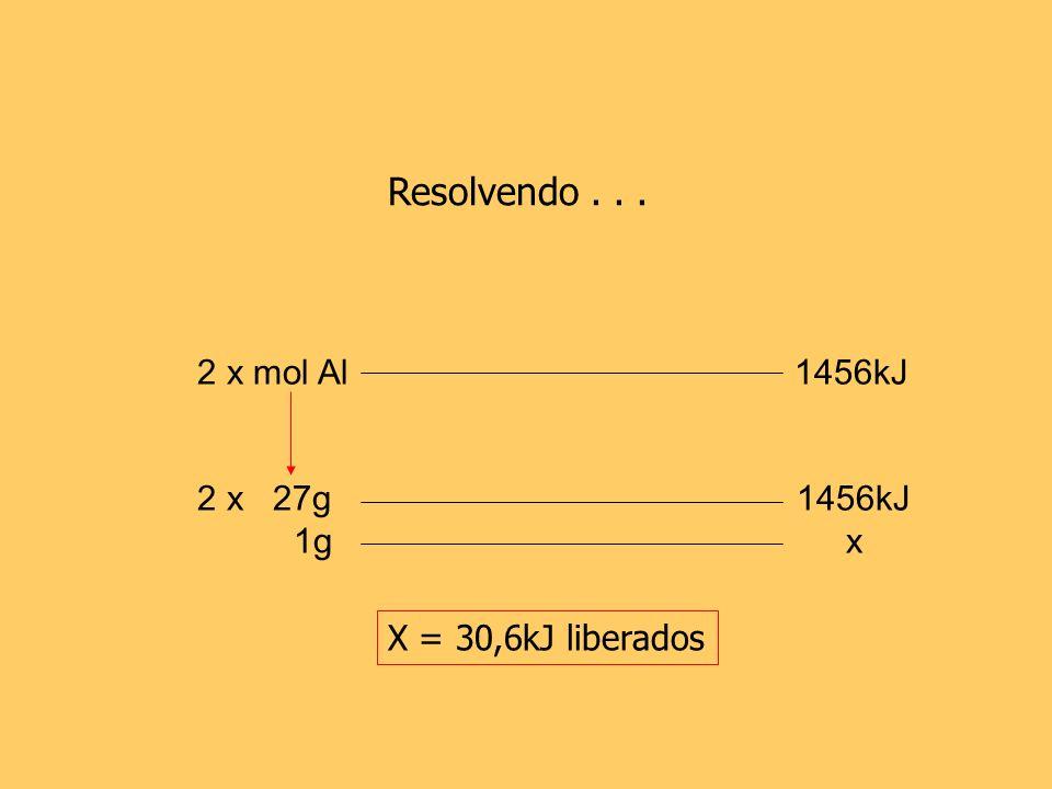 Resolvendo... 2 x mol Al 1456kJ 2 x 27g 1456kJ 1g x X = 30,6kJ liberados