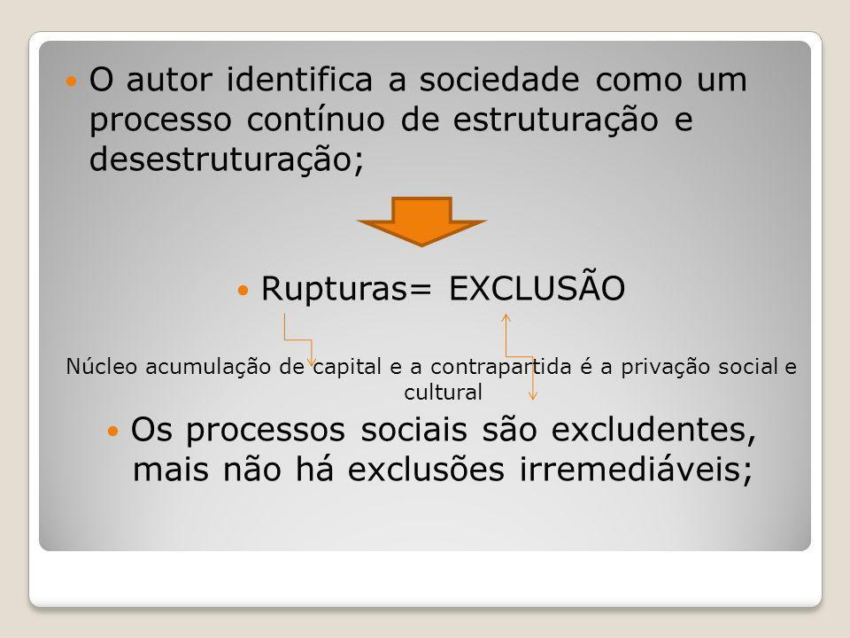 O autor identifica a sociedade como um processo contínuo de estruturação e desestruturação; Rupturas= EXCLUSÃO Núcleo acumulação de capital e a contra
