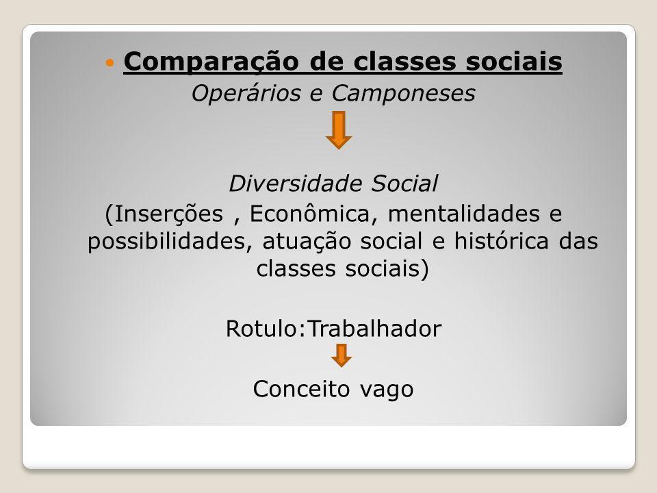 Comparação de classes sociais Operários e Camponeses Diversidade Social (Inserções, Econômica, mentalidades e possibilidades, atuação social e históri