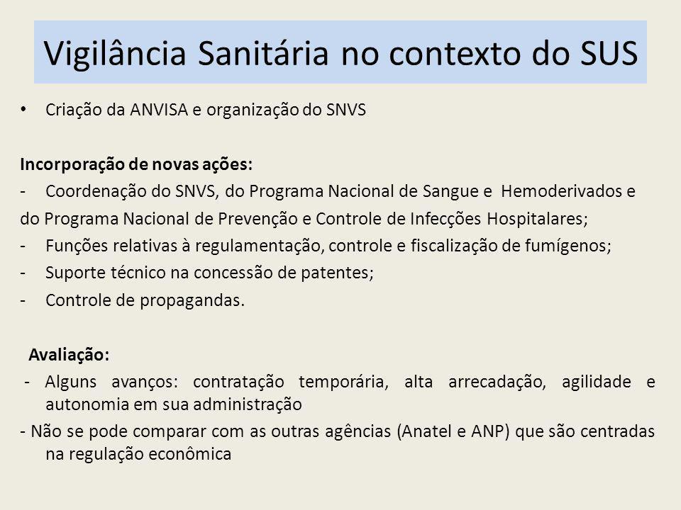 Vigilância Sanitária no contexto do SUS Criação da ANVISA e organização do SNVS Incorporação de novas ações: -Coordenação do SNVS, do Programa Naciona