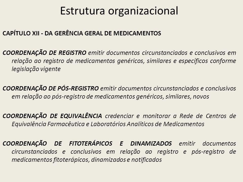 Estrutura organizacional CAPÍTULO XII - DA GERÊNCIA GERAL DE MEDICAMENTOS COORDENAÇÃO DE REGISTRO emitir documentos circunstanciados e conclusivos em relação ao registro de medicamentos genéricos, similares e específicos conforme legislação vigente COORDENAÇÃO DE PÓS-REGISTRO emitir documentos circunstanciados e conclusivos em relação ao pós-registro de medicamentos genéricos, similares, novos COORDENAÇÃO DE EQUIVALÊNCIA credenciar e monitorar a Rede de Centros de Equivalência Farmacêutica e Laboratórios Analíticos de Medicamentos COORDENAÇÃO DE FITOTERÁPICOS E DINAMIZADOS emitir documentos circunstanciados e conclusivos em relação ao registro e pós-registro de medicamentos fitoterápicos, dinamizados e notificados