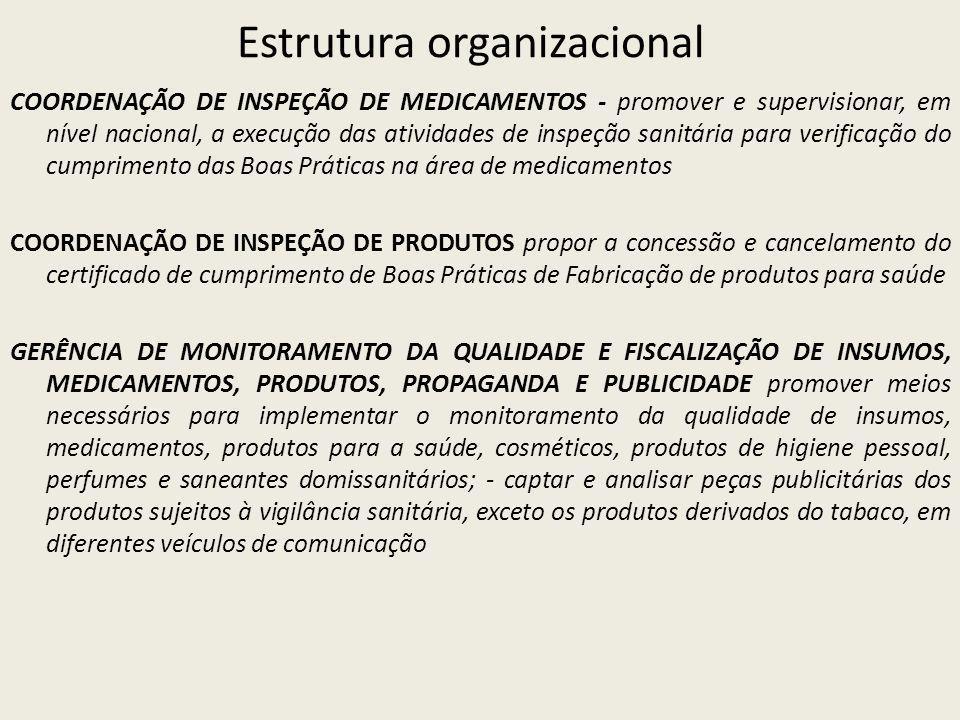 Estrutura organizacional COORDENAÇÃO DE INSPEÇÃO DE MEDICAMENTOS - promover e supervisionar, em nível nacional, a execução das atividades de inspeção sanitária para verificação do cumprimento das Boas Práticas na área de medicamentos COORDENAÇÃO DE INSPEÇÃO DE PRODUTOS propor a concessão e cancelamento do certificado de cumprimento de Boas Práticas de Fabricação de produtos para saúde GERÊNCIA DE MONITORAMENTO DA QUALIDADE E FISCALIZAÇÃO DE INSUMOS, MEDICAMENTOS, PRODUTOS, PROPAGANDA E PUBLICIDADE promover meios necessários para implementar o monitoramento da qualidade de insumos, medicamentos, produtos para a saúde, cosméticos, produtos de higiene pessoal, perfumes e saneantes domissanitários; - captar e analisar peças publicitárias dos produtos sujeitos à vigilância sanitária, exceto os produtos derivados do tabaco, em diferentes veículos de comunicação