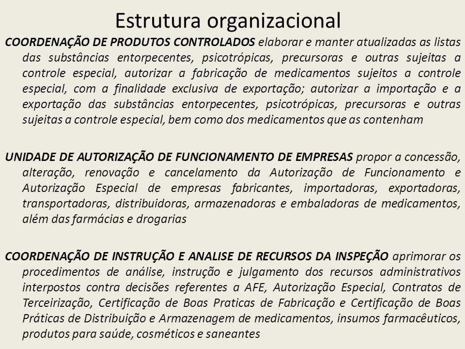 Estrutura organizacional COORDENAÇÃO DE PRODUTOS CONTROLADOS elaborar e manter atualizadas as listas das substâncias entorpecentes, psicotrópicas, pre