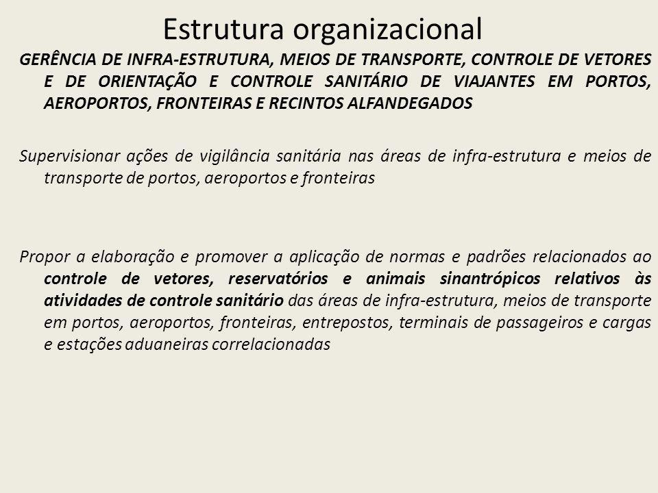 Estrutura organizacional GERÊNCIA DE INFRA-ESTRUTURA, MEIOS DE TRANSPORTE, CONTROLE DE VETORES E DE ORIENTAÇÃO E CONTROLE SANITÁRIO DE VIAJANTES EM PORTOS, AEROPORTOS, FRONTEIRAS E RECINTOS ALFANDEGADOS Supervisionar ações de vigilância sanitária nas áreas de infra-estrutura e meios de transporte de portos, aeroportos e fronteiras Propor a elaboração e promover a aplicação de normas e padrões relacionados ao controle de vetores, reservatórios e animais sinantrópicos relativos às atividades de controle sanitário das áreas de infra-estrutura, meios de transporte em portos, aeroportos, fronteiras, entrepostos, terminais de passageiros e cargas e estações aduaneiras correlacionadas