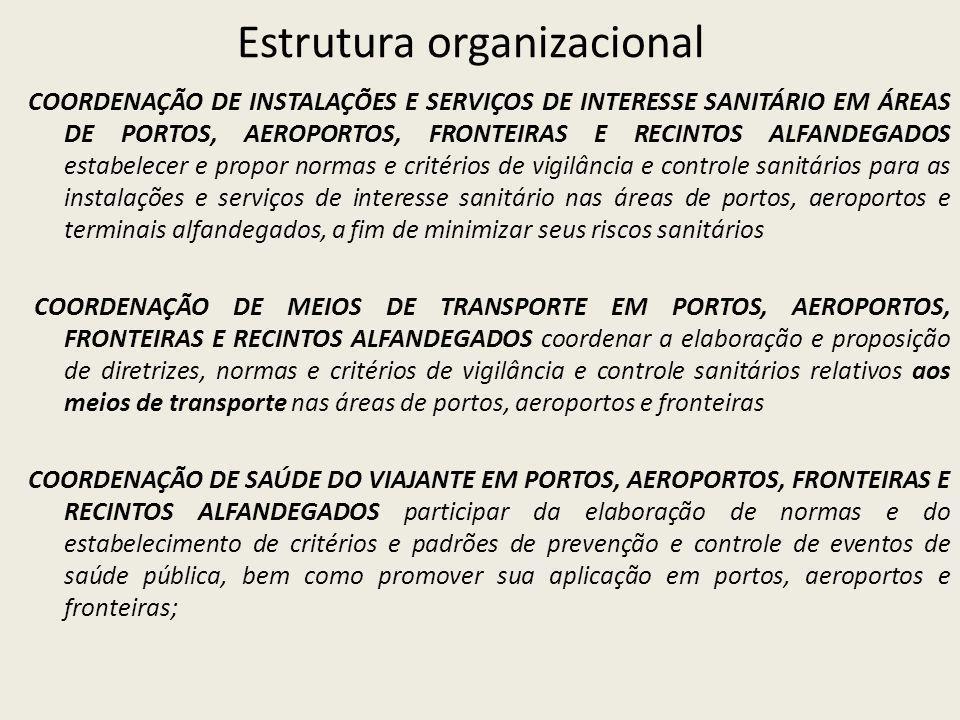 Estrutura organizacional COORDENAÇÃO DE INSTALAÇÕES E SERVIÇOS DE INTERESSE SANITÁRIO EM ÁREAS DE PORTOS, AEROPORTOS, FRONTEIRAS E RECINTOS ALFANDEGAD