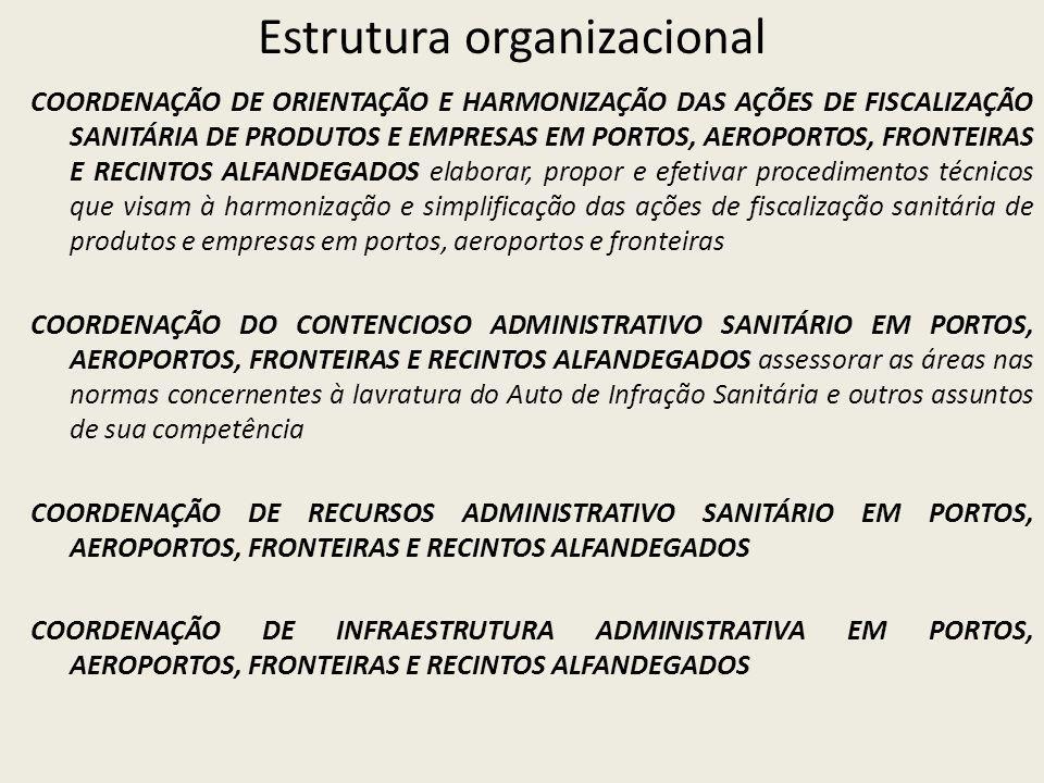 Estrutura organizacional COORDENAÇÃO DE ORIENTAÇÃO E HARMONIZAÇÃO DAS AÇÕES DE FISCALIZAÇÃO SANITÁRIA DE PRODUTOS E EMPRESAS EM PORTOS, AEROPORTOS, FRONTEIRAS E RECINTOS ALFANDEGADOS elaborar, propor e efetivar procedimentos técnicos que visam à harmonização e simplificação das ações de fiscalização sanitária de produtos e empresas em portos, aeroportos e fronteiras COORDENAÇÃO DO CONTENCIOSO ADMINISTRATIVO SANITÁRIO EM PORTOS, AEROPORTOS, FRONTEIRAS E RECINTOS ALFANDEGADOS assessorar as áreas nas normas concernentes à lavratura do Auto de Infração Sanitária e outros assuntos de sua competência COORDENAÇÃO DE RECURSOS ADMINISTRATIVO SANITÁRIO EM PORTOS, AEROPORTOS, FRONTEIRAS E RECINTOS ALFANDEGADOS COORDENAÇÃO DE INFRAESTRUTURA ADMINISTRATIVA EM PORTOS, AEROPORTOS, FRONTEIRAS E RECINTOS ALFANDEGADOS