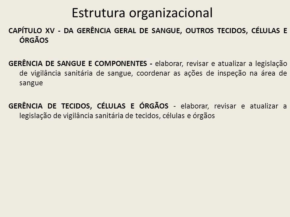 Estrutura organizacional CAPÍTULO XV - DA GERÊNCIA GERAL DE SANGUE, OUTROS TECIDOS, CÉLULAS E ÓRGÃOS GERÊNCIA DE SANGUE E COMPONENTES - elaborar, revisar e atualizar a legislação de vigilância sanitária de sangue, coordenar as ações de inspeção na área de sangue GERÊNCIA DE TECIDOS, CÉLULAS E ÓRGÃOS - elaborar, revisar e atualizar a legislação de vigilância sanitária de tecidos, células e órgãos