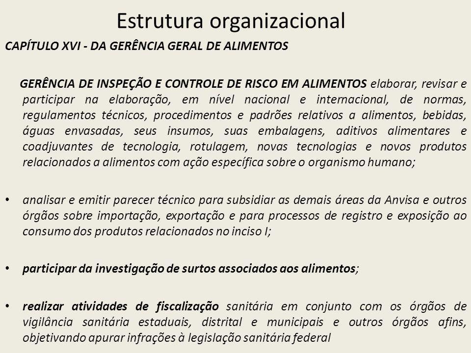 Estrutura organizacional CAPÍTULO XVI - DA GERÊNCIA GERAL DE ALIMENTOS GERÊNCIA DE INSPEÇÃO E CONTROLE DE RISCO EM ALIMENTOS elaborar, revisar e parti