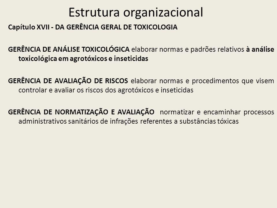 Estrutura organizacional Capítulo XVII - DA GERÊNCIA GERAL DE TOXICOLOGIA GERÊNCIA DE ANÁLISE TOXICOLÓGICA elaborar normas e padrões relativos à análi