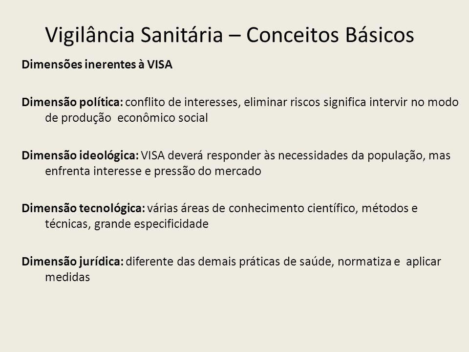 Vigilância Sanitária – Conceitos Básicos Dimensões inerentes à VISA Dimensão política: conflito de interesses, eliminar riscos significa intervir no m