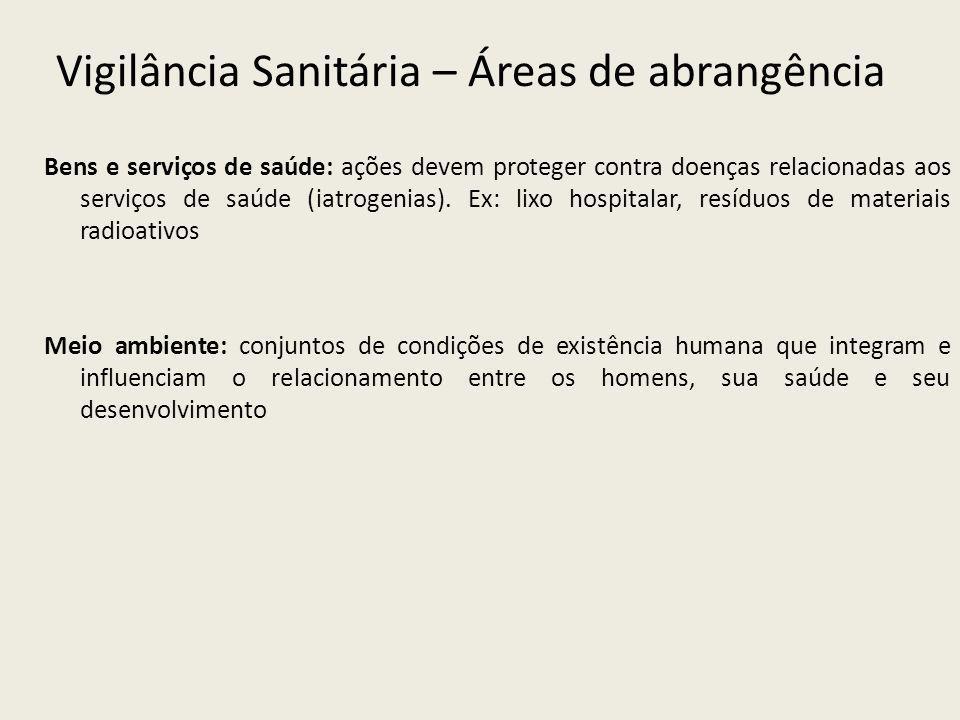 Vigilância Sanitária – Áreas de abrangência Bens e serviços de saúde: ações devem proteger contra doenças relacionadas aos serviços de saúde (iatrogenias).