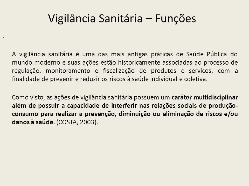 Vigilância Sanitária – Funções.
