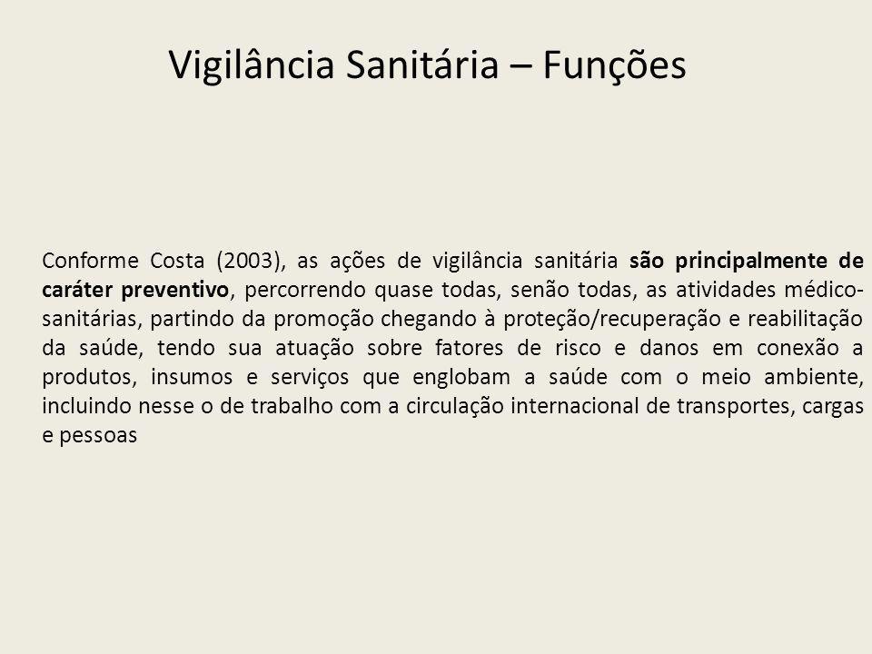 Vigilância Sanitária – Funções Conforme Costa (2003), as ações de vigilância sanitária são principalmente de caráter preventivo, percorrendo quase tod
