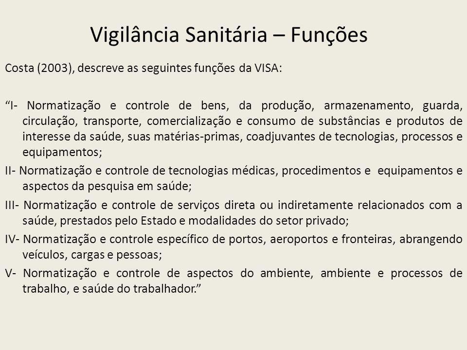 Vigilância Sanitária – Funções Costa (2003), descreve as seguintes funções da VISA: I- Normatização e controle de bens, da produção, armazenamento, gu