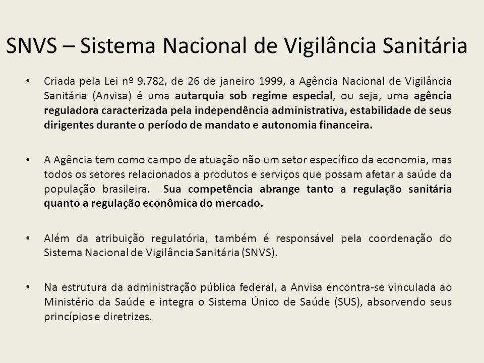 SNVS – Sistema Nacional de Vigilância Sanitária Criada pela Lei nº 9.782, de 26 de janeiro 1999, a Agência Nacional de Vigilância Sanitária (Anvisa) é
