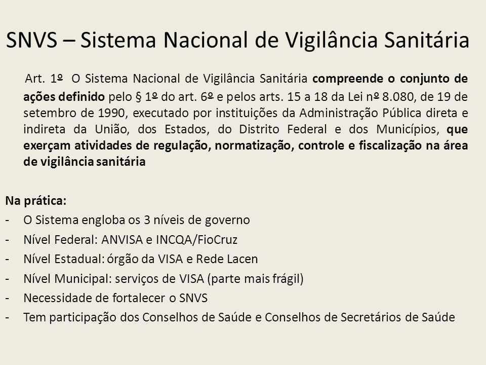 SNVS – Sistema Nacional de Vigilância Sanitária Art. 1º O Sistema Nacional de Vigilância Sanitária compreende o conjunto de ações definido pelo § 1º d