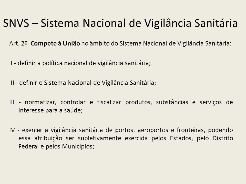 SNVS – Sistema Nacional de Vigilância Sanitária Art. 2º Compete à União no âmbito do Sistema Nacional de Vigilância Sanitária: I - definir a política